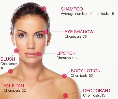 Makeup chemicals